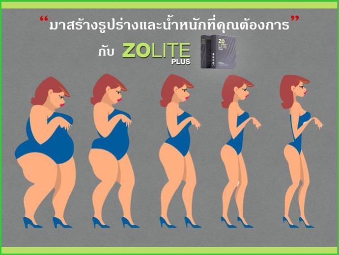 Zolite Plus7