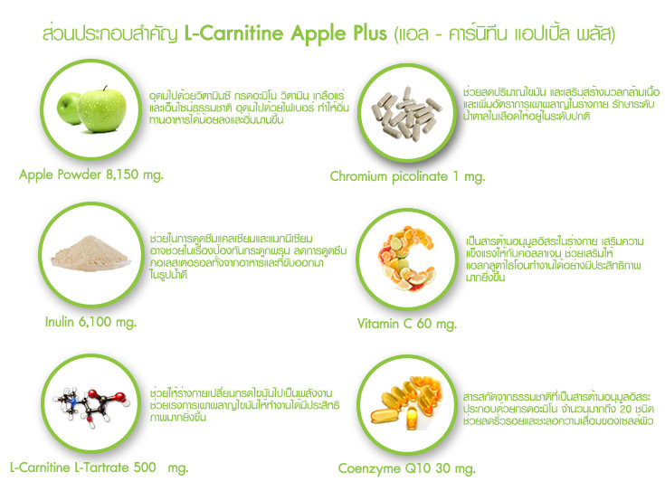 Verena L-Carnitine Apple Plus2