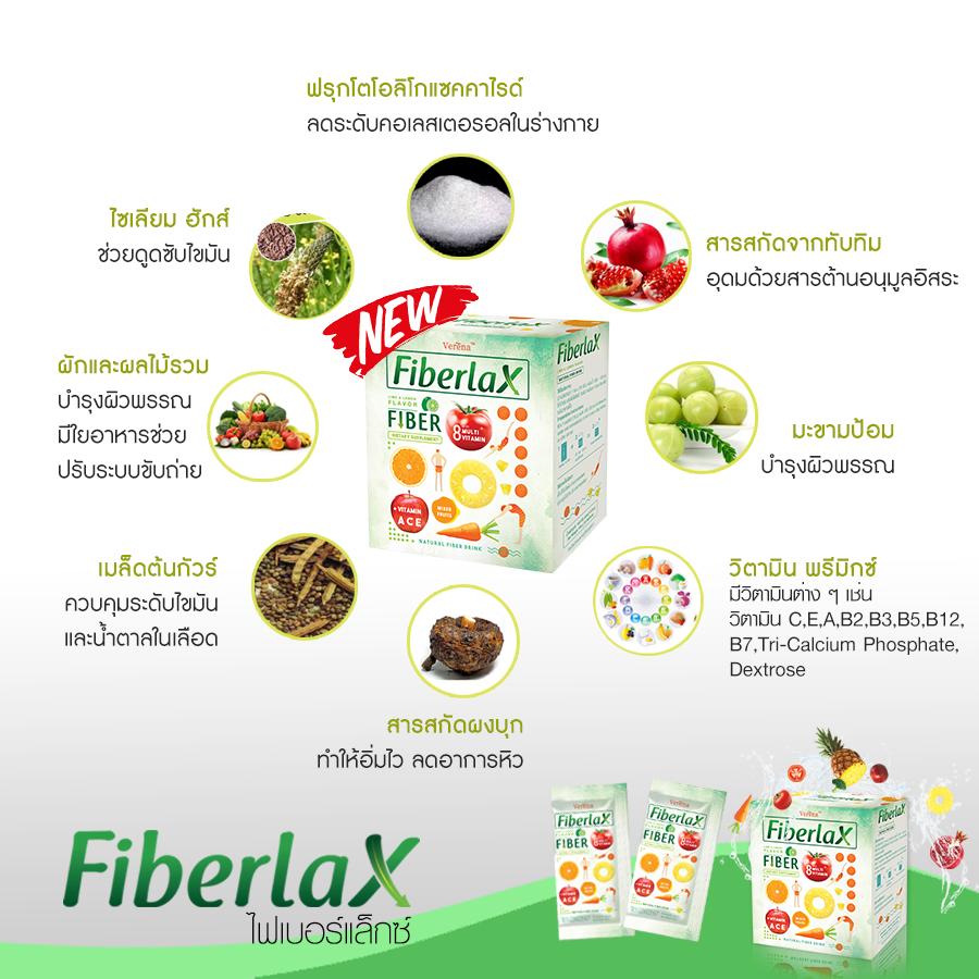 fiber-lax4