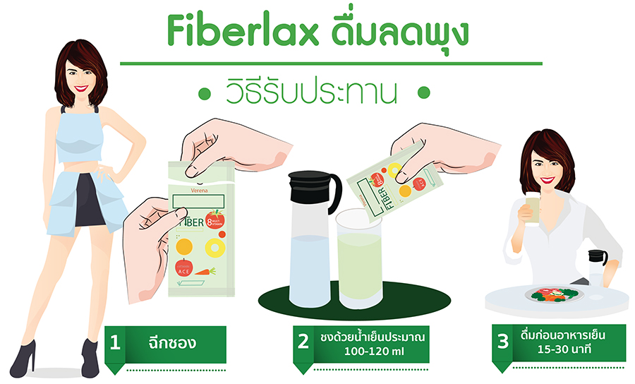 fiber-lax5