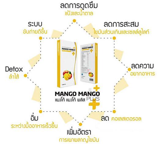 mango-mango-plus4
