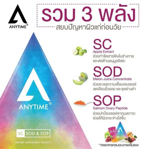 Anytime Stem Cell SC SOD & SOP