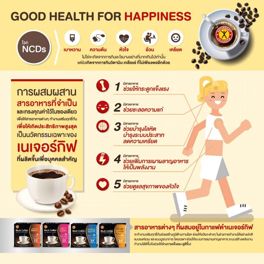 NatureGift Black Coffee +Plus