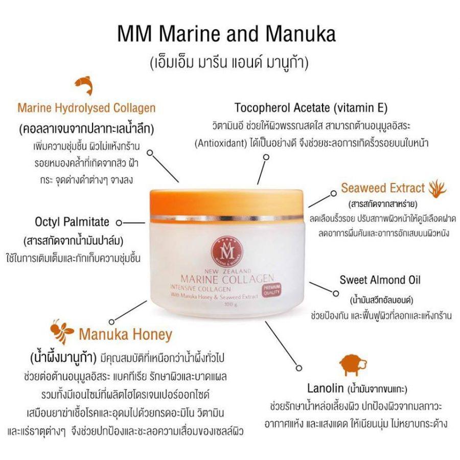 MM Marine & Manuka